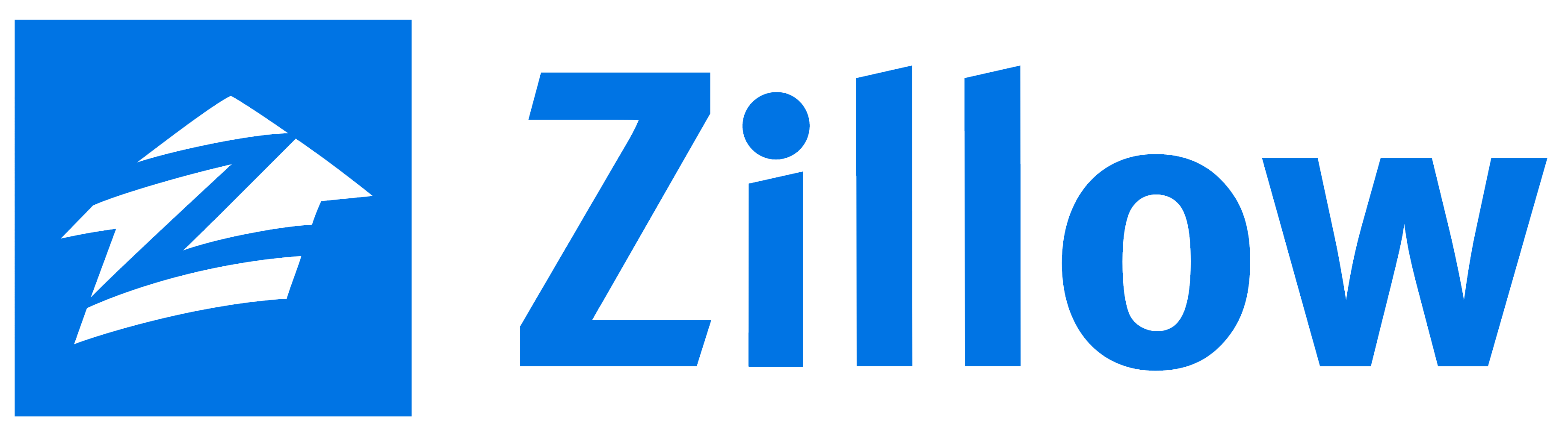 The 727 Team » Zillow Zestimate When Pricing Your Home   The